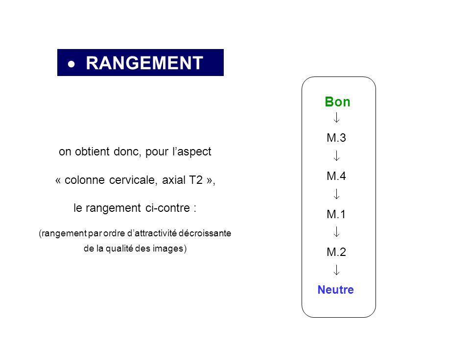 RANGEMENT on obtient donc, pour laspect « colonne cervicale, axial T2 », le rangement ci-contre : (rangement par ordre dattractivité décroissante de la qualité des images) Neutre Bon M.3 M.4 M.1 M.2