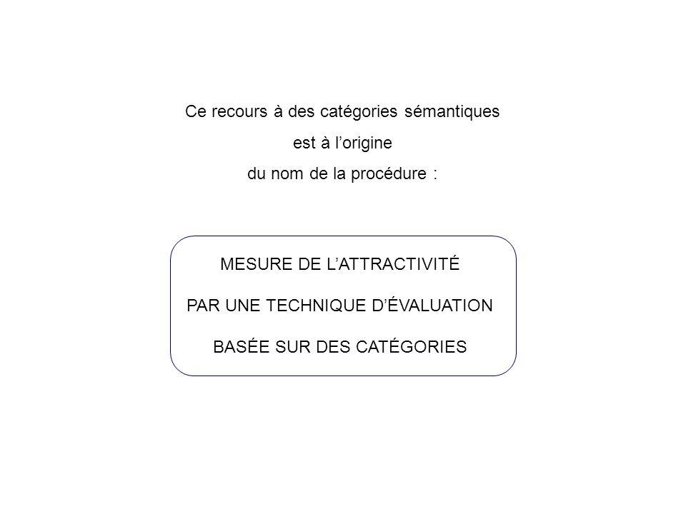 Ce recours à des catégories sémantiques est à lorigine du nom de la procédure : MESURE DE LATTRACTIVITÉ PAR UNE TECHNIQUE DÉVALUATION BASÉE SUR DES CATÉGORIES