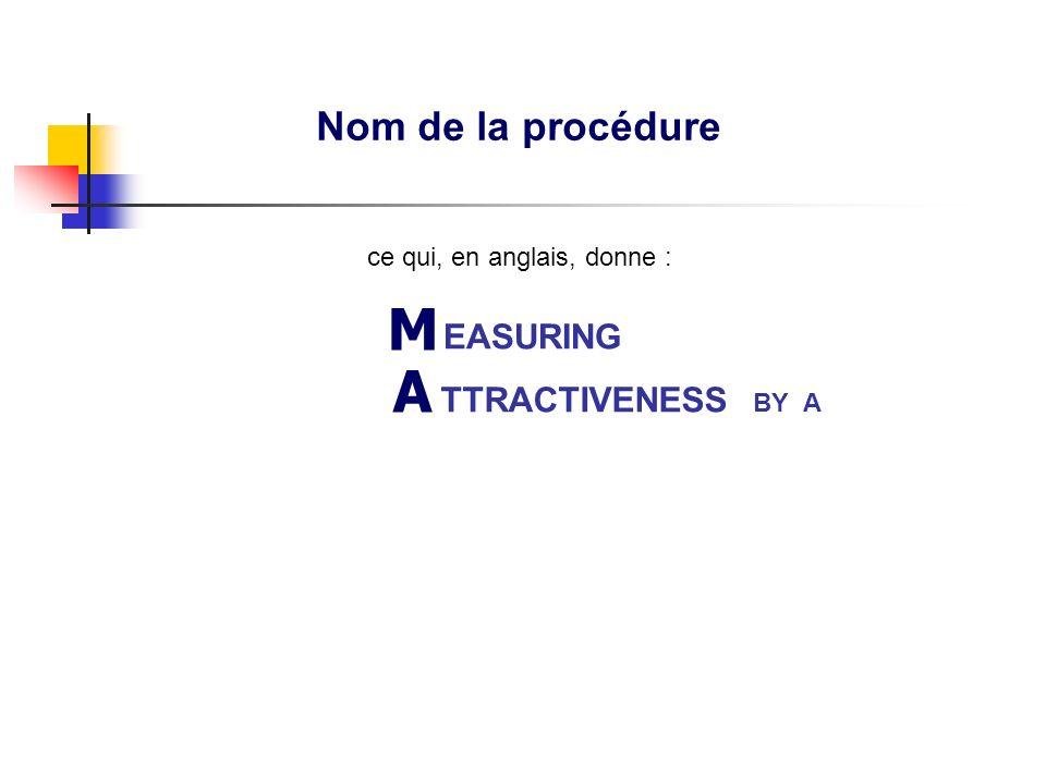 Nom de la procédure MACBETHMACBETH EASURING TTRACTIVENESS BY A ce qui, en anglais, donne :
