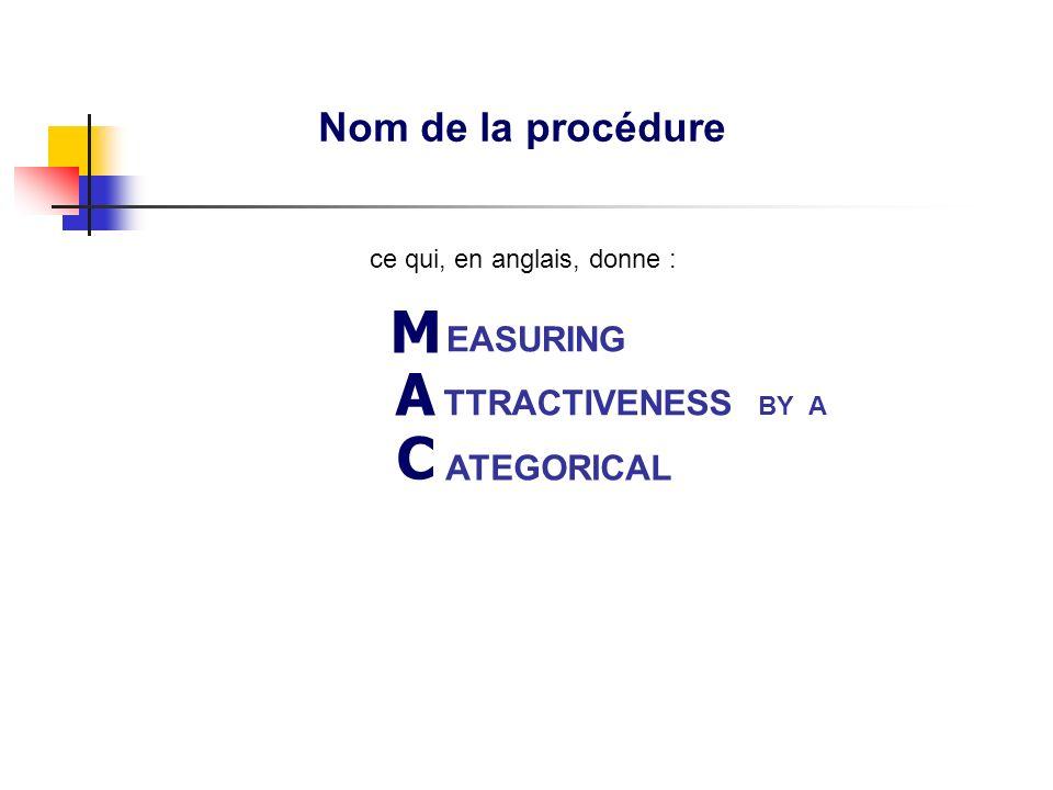Nom de la procédure MACBETHMACBETH EASURING ATEGORICAL TTRACTIVENESS BY A ce qui, en anglais, donne :