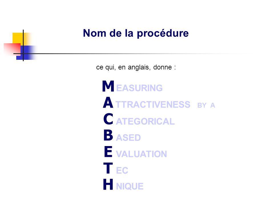 Nom de la procédure ASED VALUATION EC NIQUE MACBETHMACBETH EASURING ATEGORICAL TTRACTIVENESS BY A ce qui, en anglais, donne :