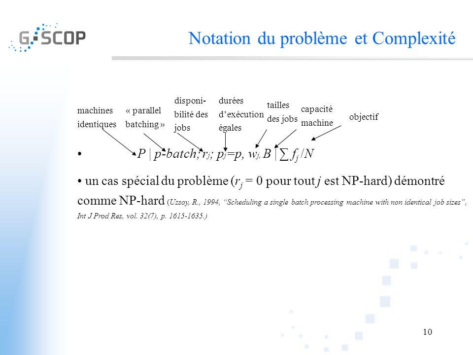 10 Notation du problème et Complexité P | p-batch; r j ; p j =p, w j, B | f j /N un cas spécial du problème (r j = 0 pour tout j est NP-hard) démontré