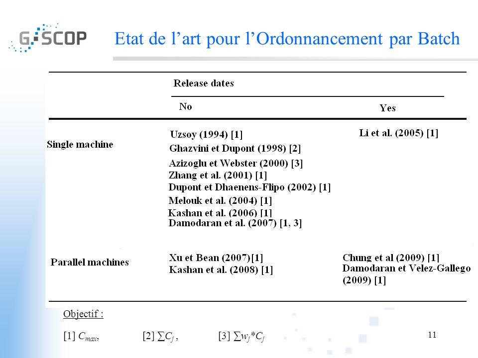 11 Etat de lart pour lOrdonnancement par Batch Objectif : [1] C max, [2] C j, [3] w j *C j