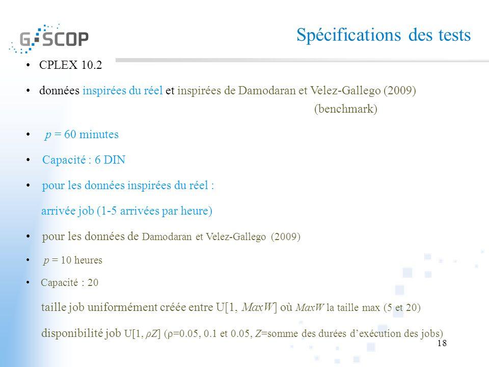 18 Spécifications des tests CPLEX 10.2 données inspirées du réel et inspirées de Damodaran et Velez-Gallego (2009) (benchmark) p = 60 minutes Capacité