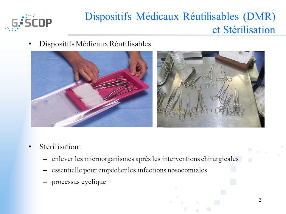 2 Dispositifs Médicaux Réutilisables (DMR) et Stérilisation Dispositifs Médicaux Réutilisables Stérilisation : – enlever les microorganismes après les