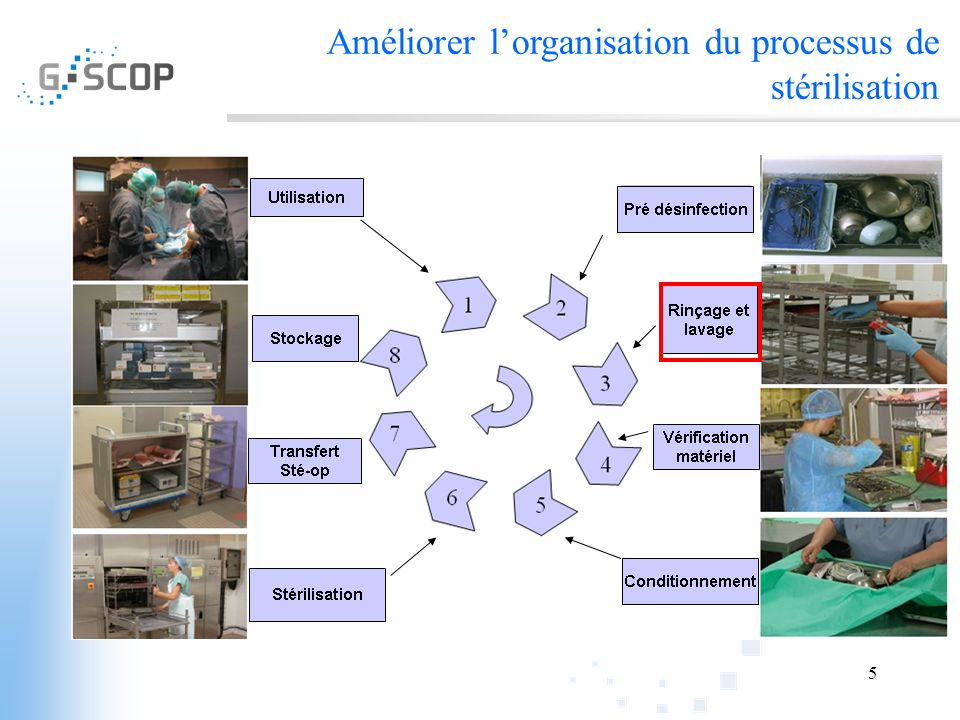 5 Améliorer lorganisation du processus de stérilisation