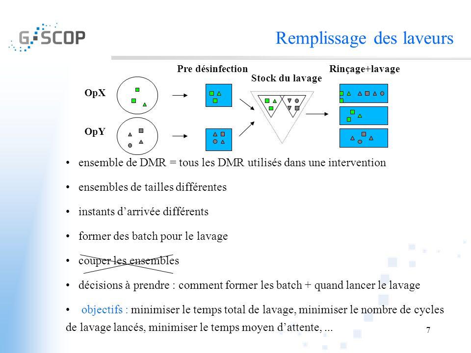 7 Remplissage des laveurs Pre désinfection Stock du lavage Rinçage+lavage OpX OpY ensemble de DMR = tous les DMR utilisés dans une intervention ensemb