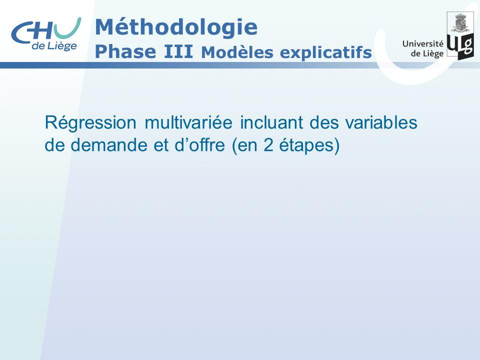Méthodologie Phase III Modèles explicatifs Régression multivariée incluant des variables de demande et doffre (en 2 étapes)