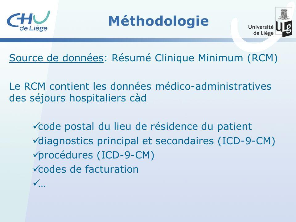 Méthodologie Source de données: Résumé Clinique Minimum (RCM) Le RCM contient les données médico-administratives des séjours hospitaliers càd code postal du lieu de résidence du patient diagnostics principal et secondaires (ICD-9-CM) procédures (ICD-9-CM) codes de facturation …