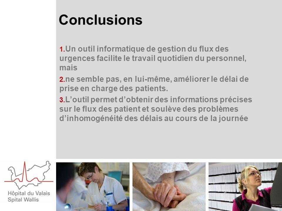 Conclusions 1. Un outil informatique de gestion du flux des urgences facilite le travail quotidien du personnel, mais 2. ne semble pas, en lui-même, a