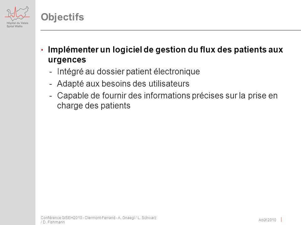 | Objectifs Implémenter un logiciel de gestion du flux des patients aux urgences -Intégré au dossier patient électronique -Adapté aux besoins des util