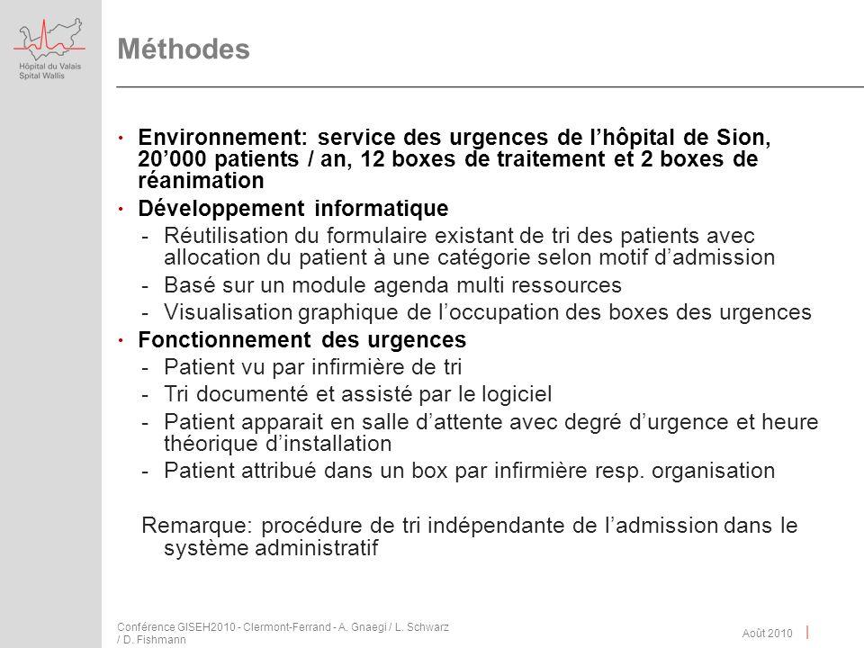 | Méthodes Environnement: service des urgences de lhôpital de Sion, 20000 patients / an, 12 boxes de traitement et 2 boxes de réanimation Développemen