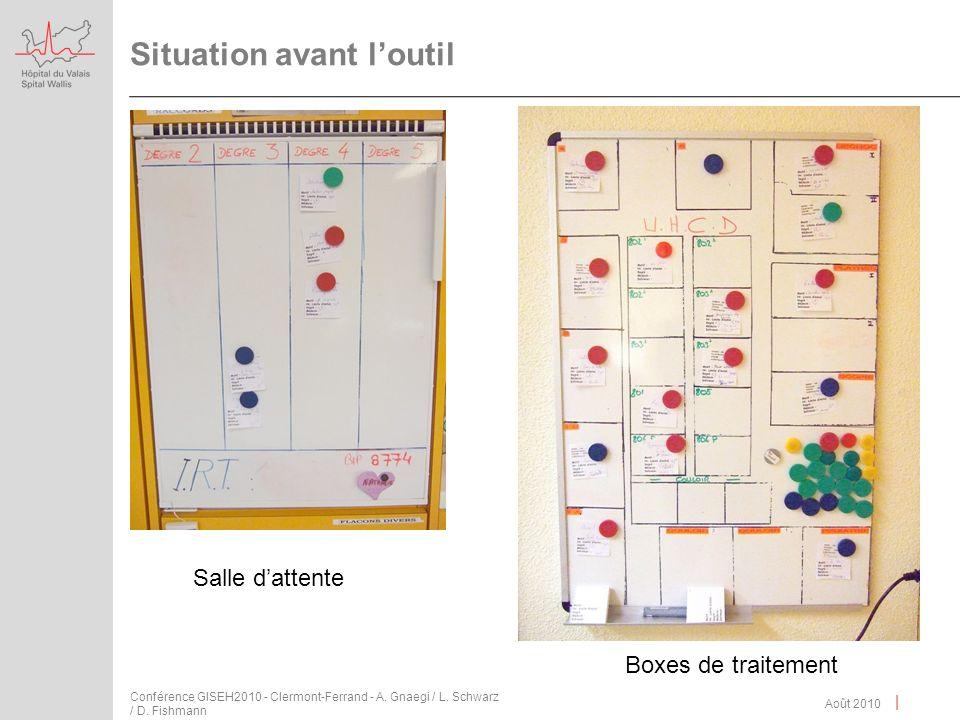 | Situation avant loutil Août 2010 Conférence GISEH2010 - Clermont-Ferrand - A. Gnaegi / L. Schwarz / D. Fishmann Salle dattente Boxes de traitement