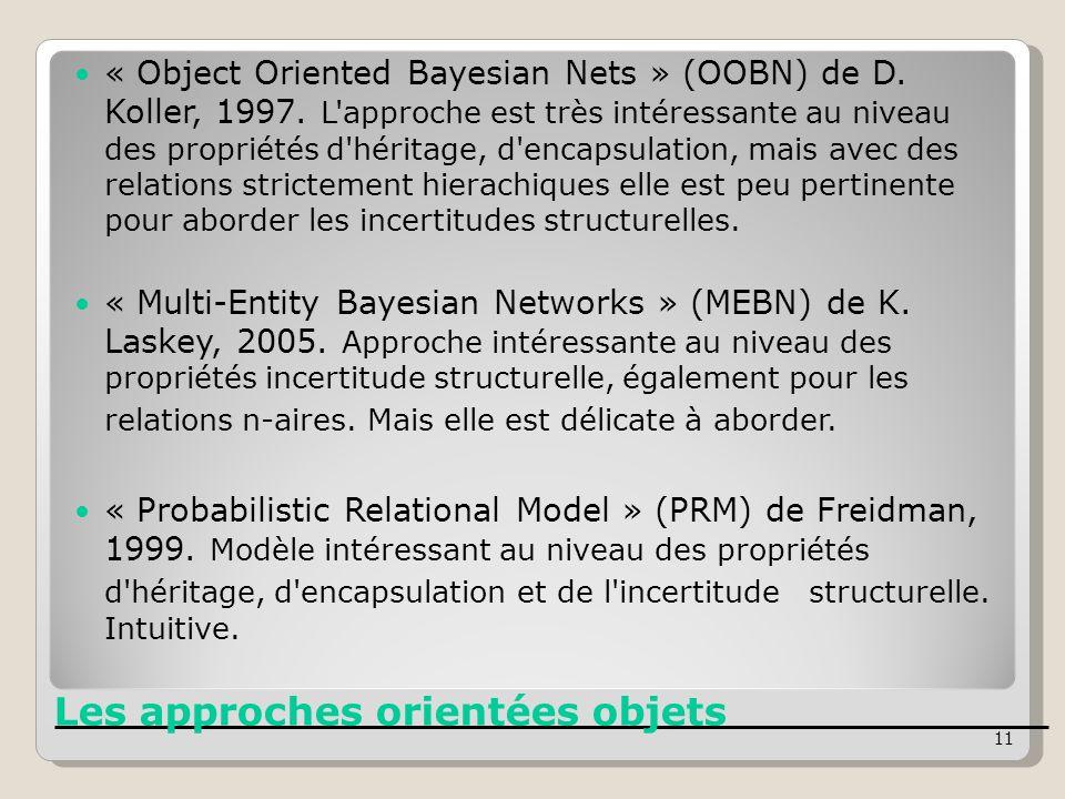 Les approches orientées objets « Object Oriented Bayesian Nets » (OOBN) de D. Koller, 1997. L'approche est très intéressante au niveau des propriétés