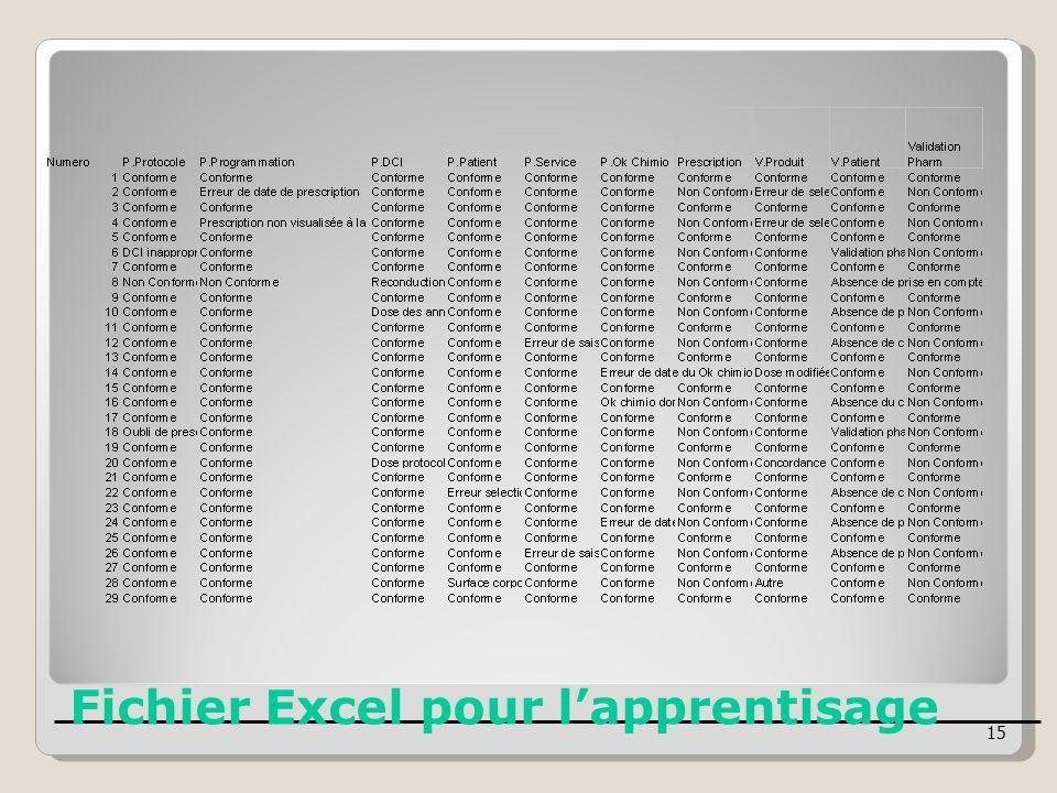 Fichier Excel pour lapprentisage 15