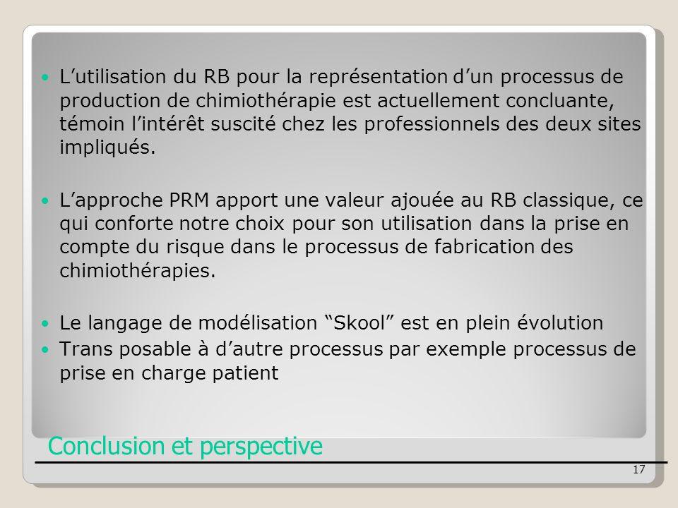 Conclusion et perspective Lutilisation du RB pour la représentation dun processus de production de chimiothérapie est actuellement concluante, témoin