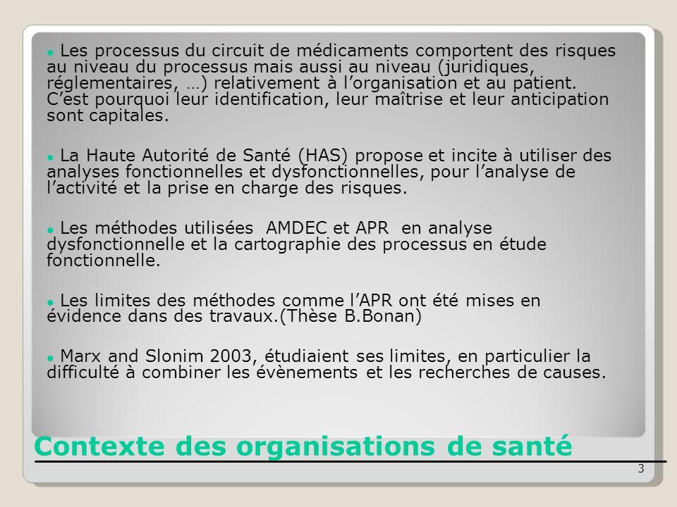 Contexte des organisations de santé Les processus du circuit de médicaments comportent des risques au niveau du processus mais aussi au niveau (juridi