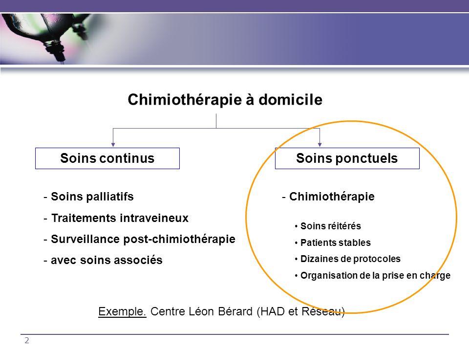 2 Chimiothérapie à domicile Soins continusSoins ponctuels - Soins palliatifs - Traitements intraveineux - Surveillance post-chimiothérapie - avec soin