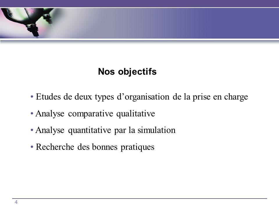 4 Etudes de deux types dorganisation de la prise en charge Analyse comparative qualitative Analyse quantitative par la simulation Recherche des bonnes