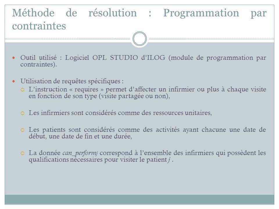 Outil utilisé : Logiciel OPL STUDIO dILOG (module de programmation par contraintes). Utilisation de requêtes spécifiques : Linstruction « requires » p