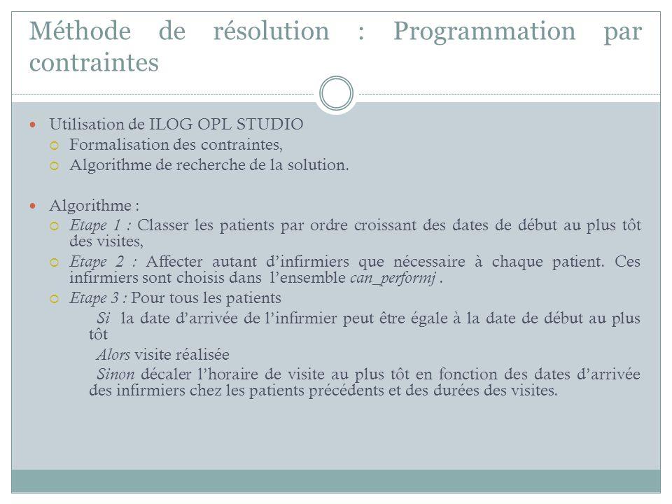 Utilisation de ILOG OPL STUDIO Formalisation des contraintes, Algorithme de recherche de la solution. Algorithme : Etape 1 : Classer les patients par