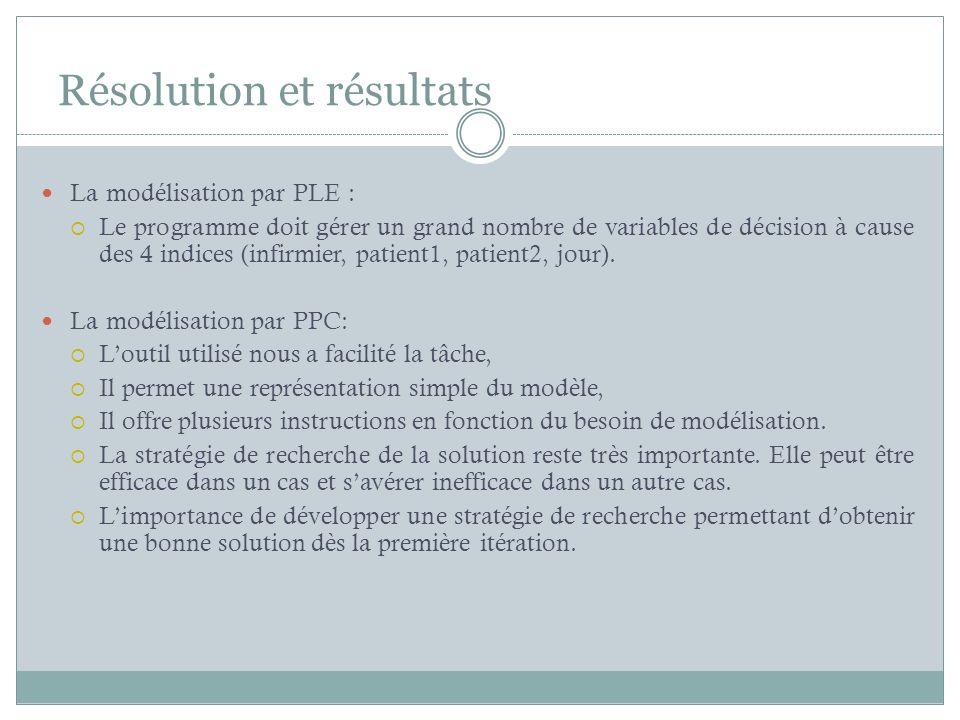 La modélisation par PLE : Le programme doit gérer un grand nombre de variables de décision à cause des 4 indices (infirmier, patient1, patient2, jour)