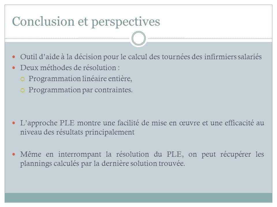 Conclusion et perspectives Outil daide à la décision pour le calcul des tournées des infirmiers salariés Deux méthodes de résolution : Programmation l
