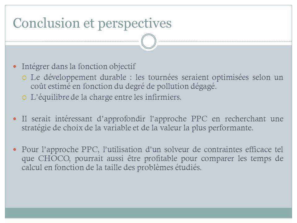 Conclusion et perspectives Intégrer dans la fonction objectif Le développement durable : les tournées seraient optimisées selon un coût estimé en fonc