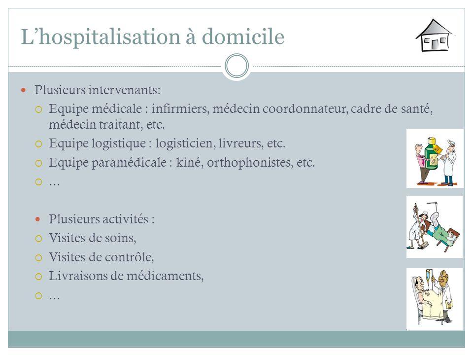 Lhospitalisation à domicile Plusieurs intervenants: Equipe médicale : infirmiers, médecin coordonnateur, cadre de santé, médecin traitant, etc. Equipe