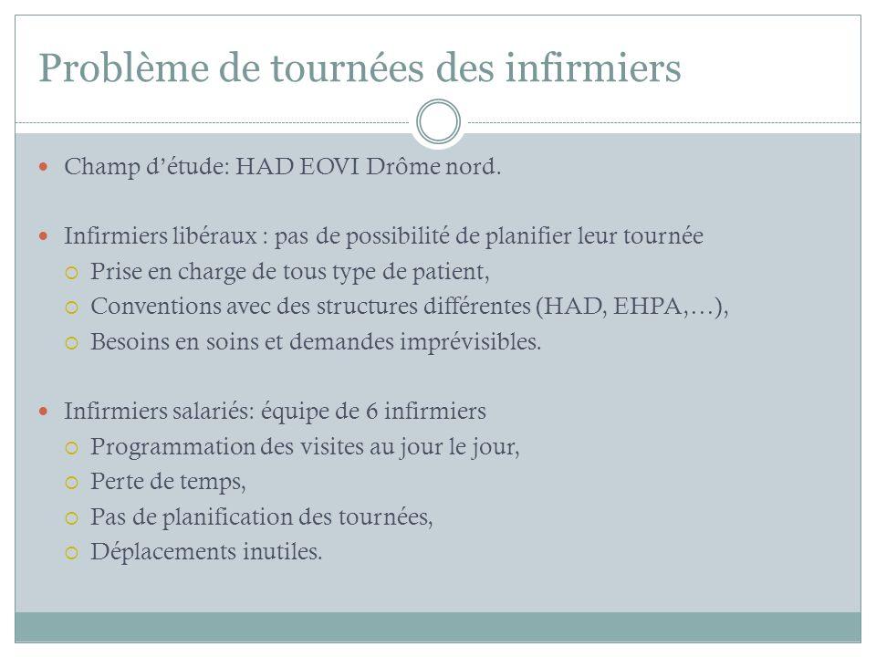 Problème de tournées des infirmiers Champ détude: HAD EOVI Drôme nord. Infirmiers libéraux : pas de possibilité de planifier leur tournée Prise en cha