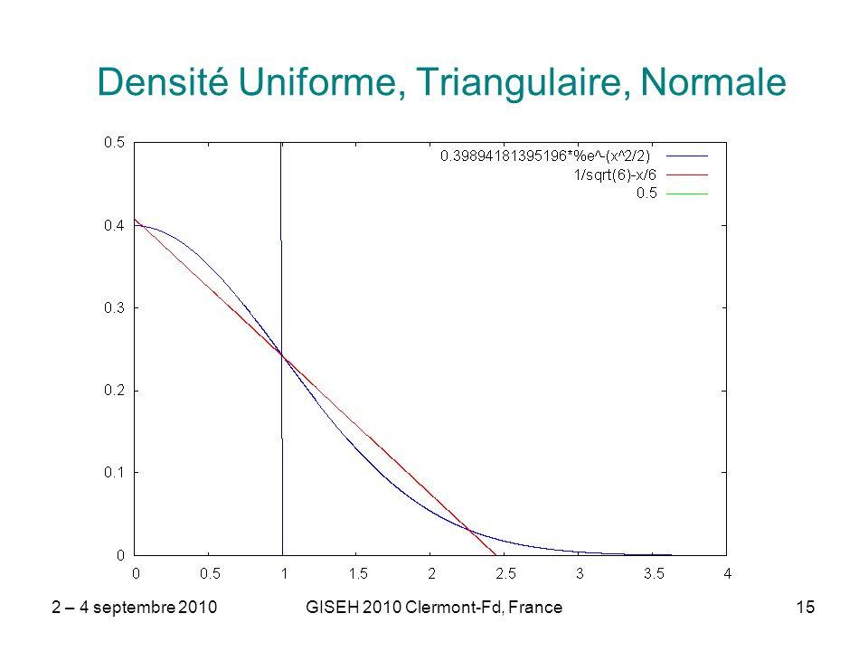 2 – 4 septembre 2010GISEH 2010 Clermont-Fd, France15 Densité Uniforme, Triangulaire, Normale