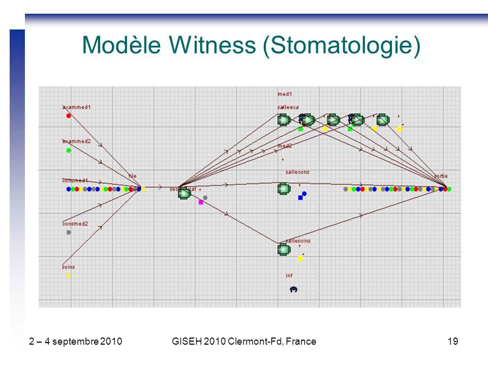 2 – 4 septembre 2010GISEH 2010 Clermont-Fd, France19 Modèle Witness (Stomatologie)