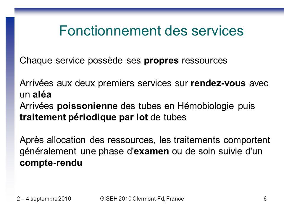 2 – 4 septembre 2010GISEH 2010 Clermont-Fd, France6 Chaque service possède ses propres ressources Arrivées aux deux premiers services sur rendez-vous