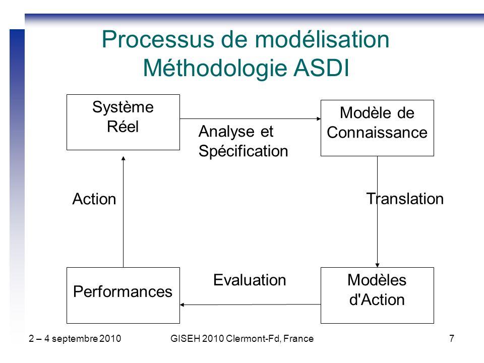 2 – 4 septembre 2010GISEH 2010 Clermont-Fd, France7 Processus de modélisation Méthodologie ASDI Système Réel Analyse et Spécification Action Translati