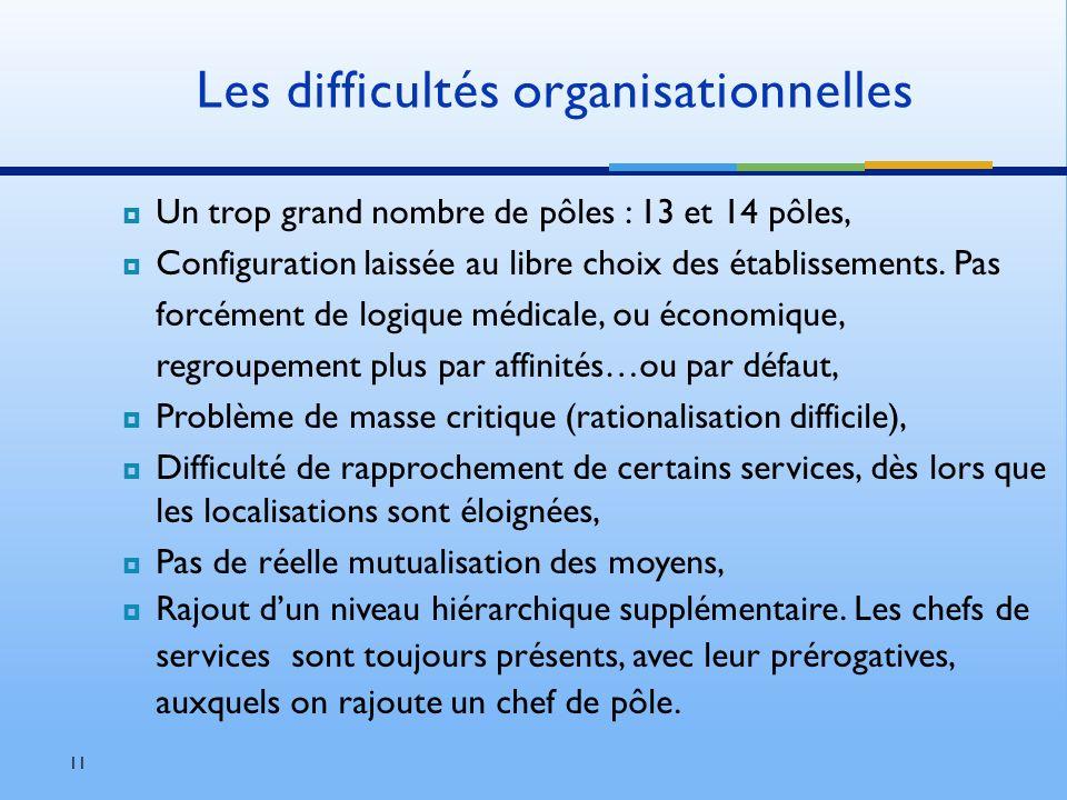 Les difficultés organisationnelles Un trop grand nombre de pôles : 13 et 14 pôles, Configuration laissée au libre choix des établissements. Pas forcém