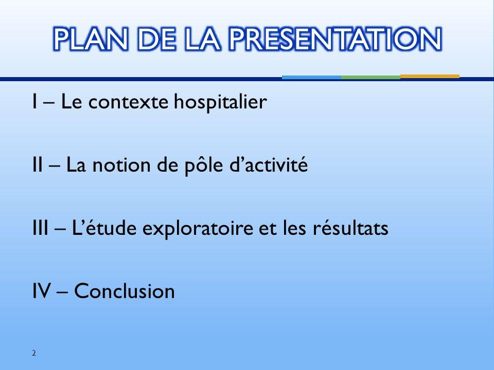 I – Le contexte hospitalier II – La notion de pôle dactivité III – Létude exploratoire et les résultats IV – Conclusion 2
