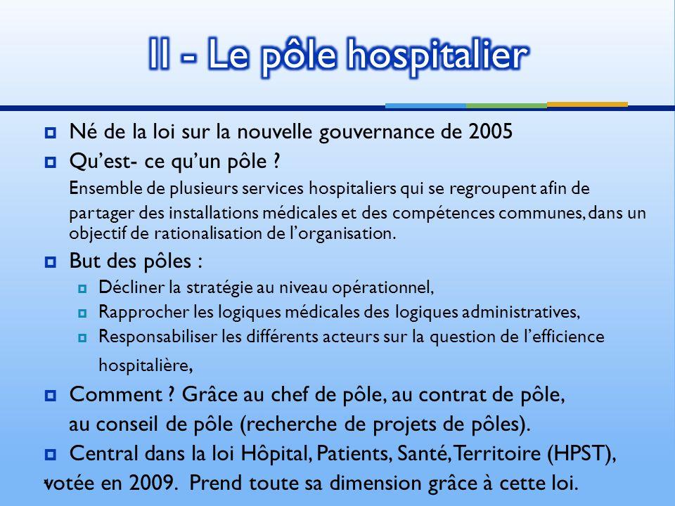 Né de la loi sur la nouvelle gouvernance de 2005 Quest- ce quun pôle ? Ensemble de plusieurs services hospitaliers qui se regroupent afin de partager