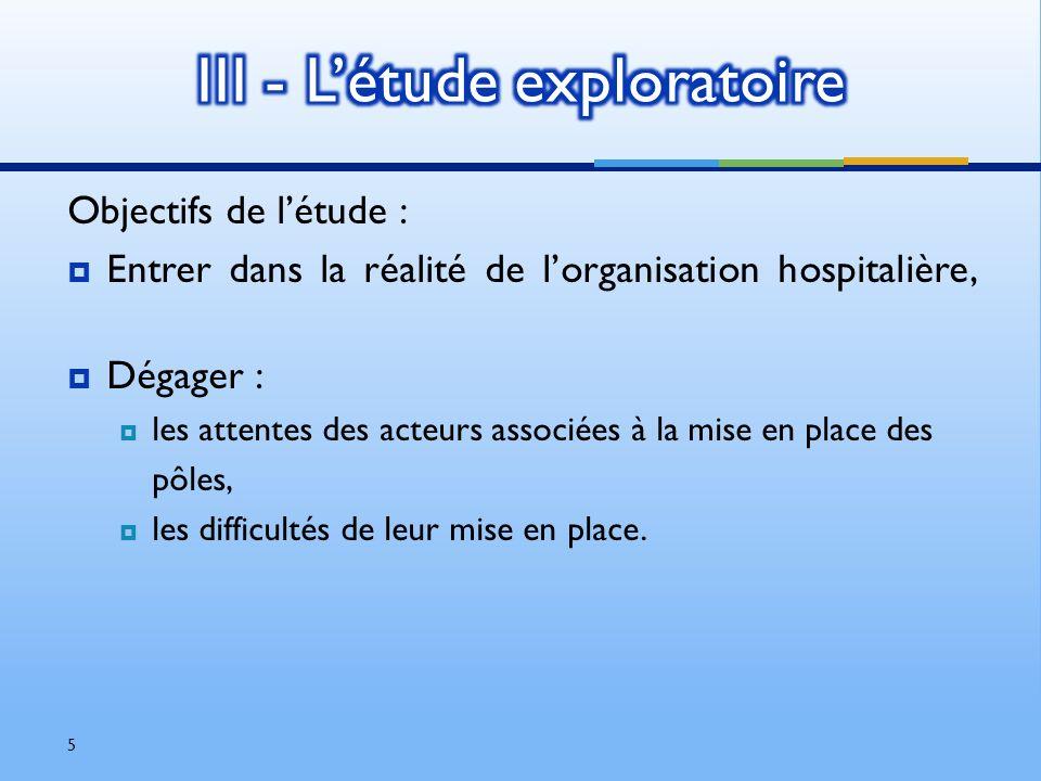 Objectifs de létude : Entrer dans la réalité de lorganisation hospitalière, Dégager : les attentes des acteurs associées à la mise en place des pôles,