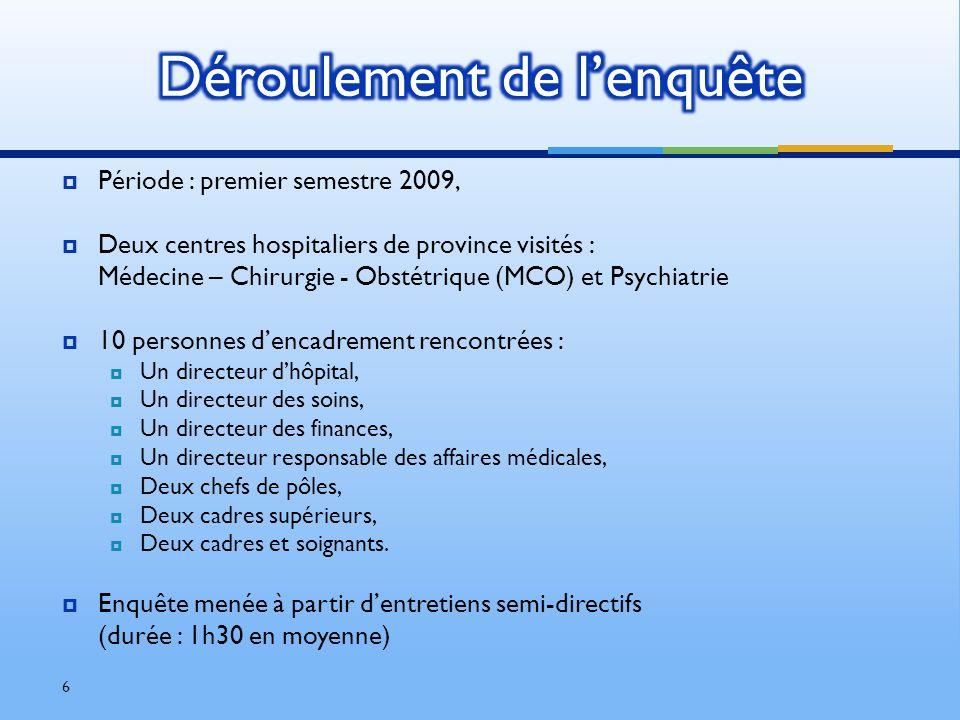 Période : premier semestre 2009, Deux centres hospitaliers de province visités : Médecine – Chirurgie - Obstétrique (MCO) et Psychiatrie 10 personnes