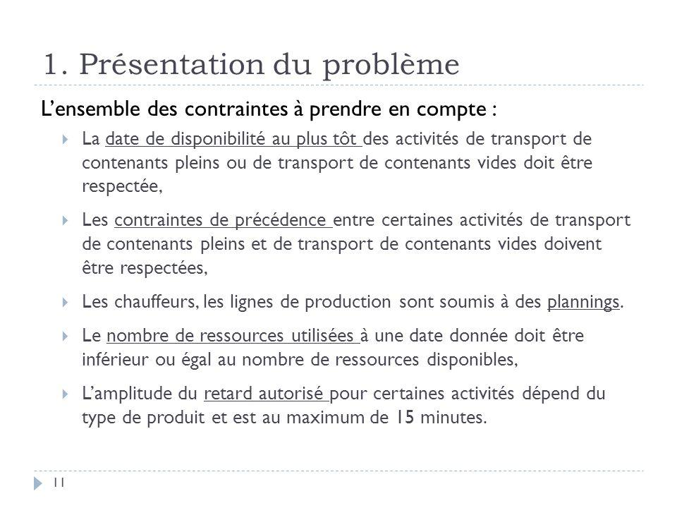1. Présentation du problème 11 Lensemble des contraintes à prendre en compte : La date de disponibilité au plus tôt des activités de transport de cont