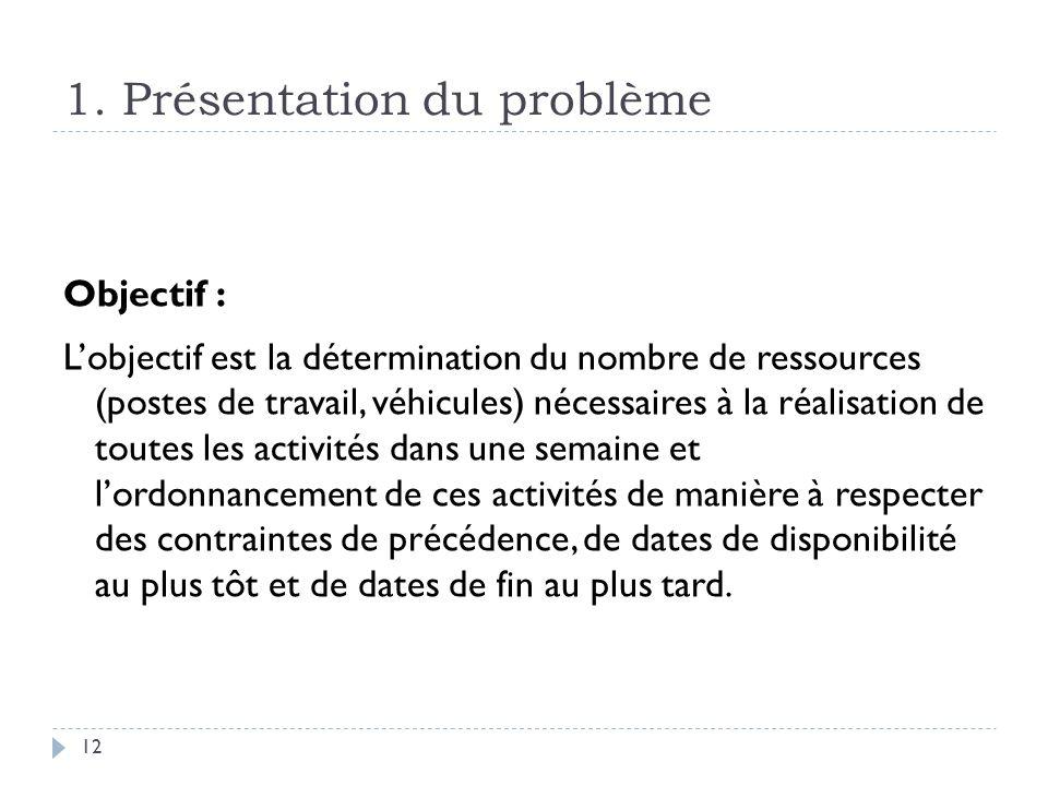 1. Présentation du problème 12 Objectif : Lobjectif est la détermination du nombre de ressources (postes de travail, véhicules) nécessaires à la réali
