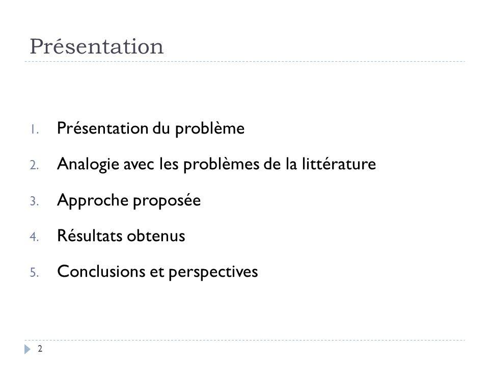 Présentation 1. Présentation du problème 2. Analogie avec les problèmes de la littérature 3.