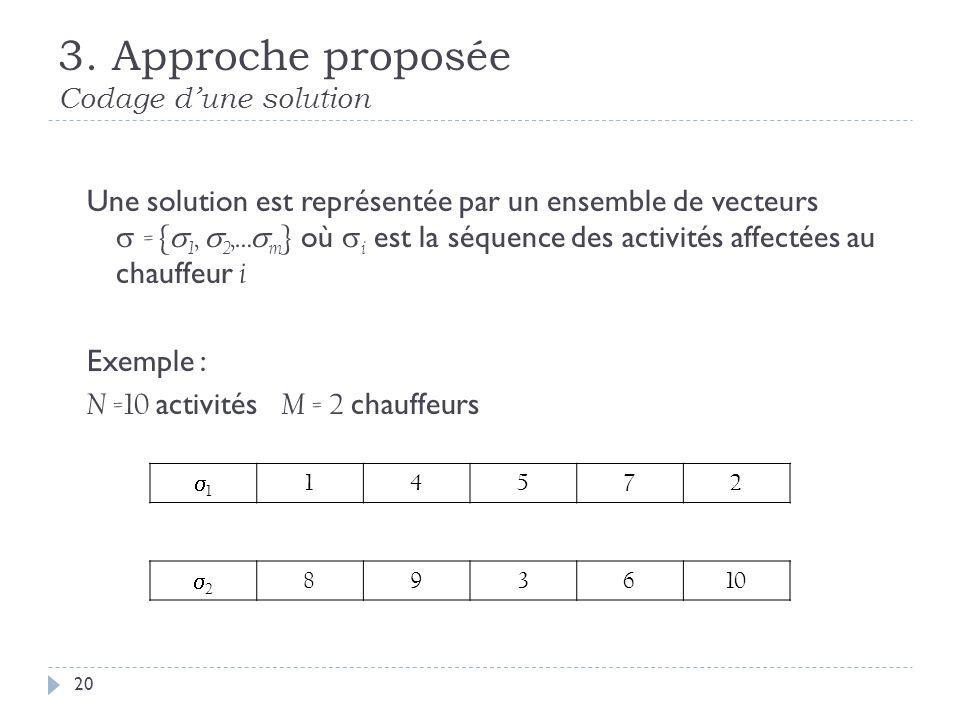 3. Approche proposée Codage dune solution 20 Une solution est représentée par un ensemble de vecteurs = { 1, 2,… m } où i est la séquence des activité