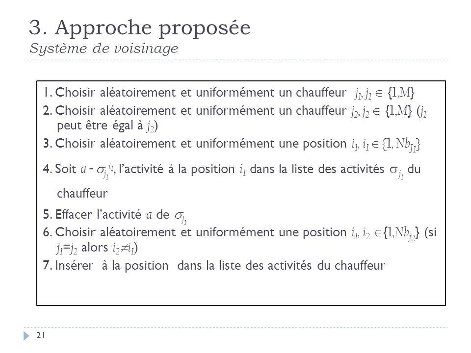 3. Approche proposée Système de voisinage 21 1.