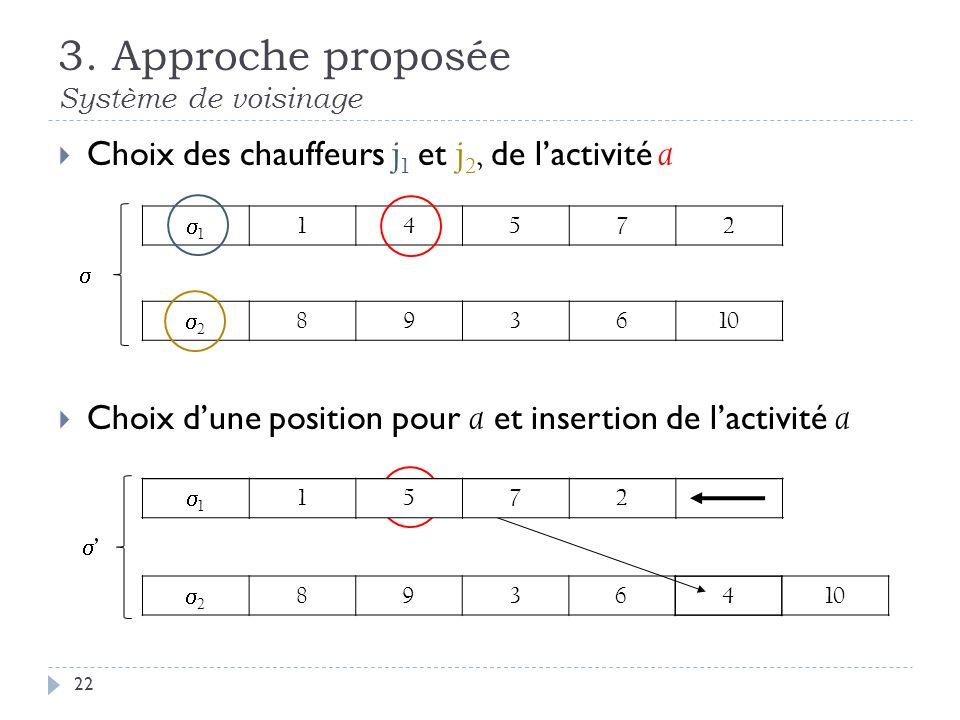 Choix des chauffeurs j 1 et j 2, de lactivité a Choix dune position pour a et insertion de lactivité a 3.