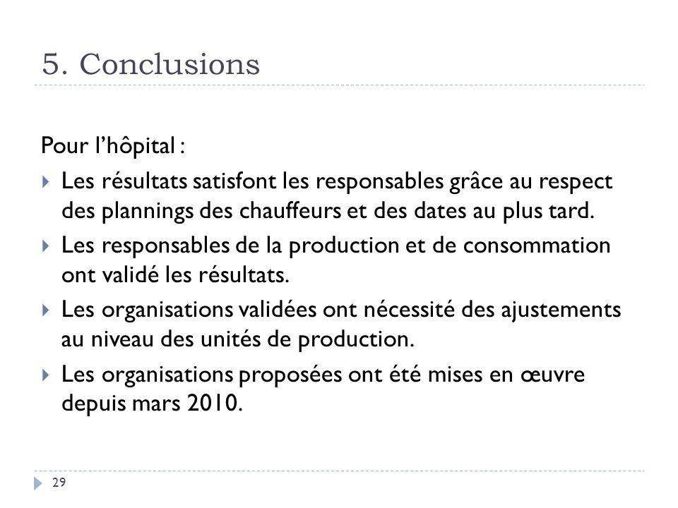 5. Conclusions 29 Pour lhôpital : Les résultats satisfont les responsables grâce au respect des plannings des chauffeurs et des dates au plus tard. Le