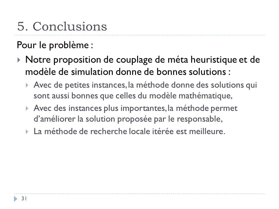 5. Conclusions 31 Pour le problème : Notre proposition de couplage de méta heuristique et de modèle de simulation donne de bonnes solutions : Avec de