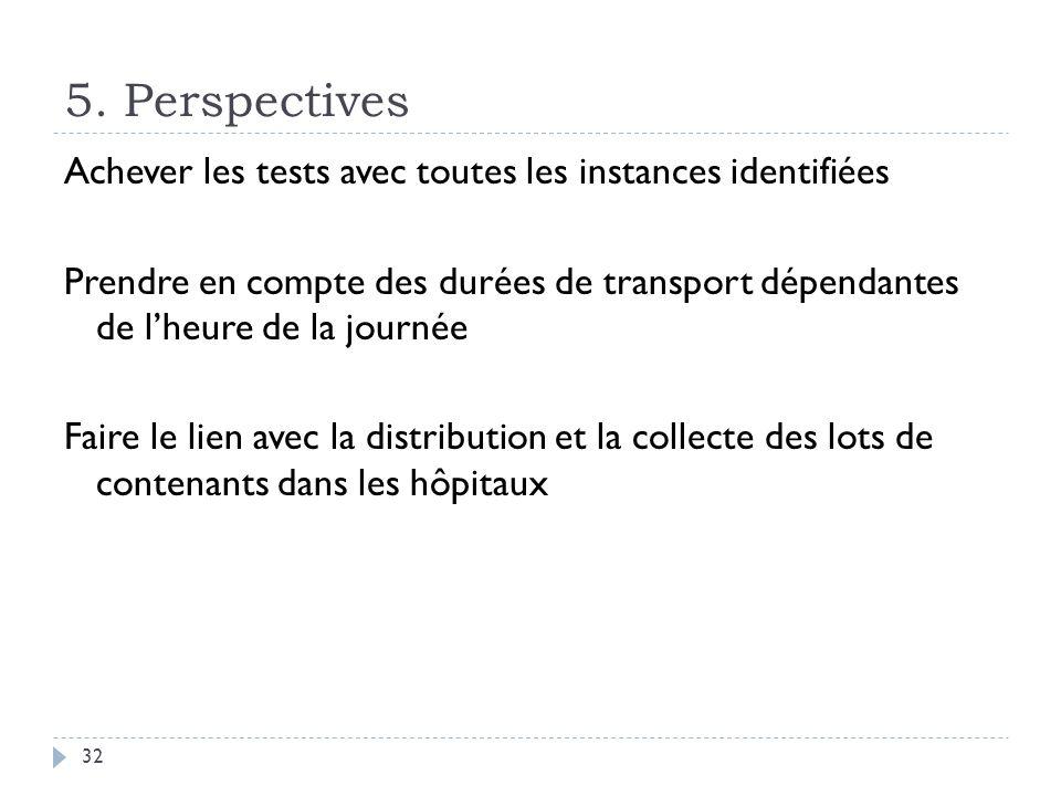 5. Perspectives 32 Achever les tests avec toutes les instances identifiées Prendre en compte des durées de transport dépendantes de lheure de la journ