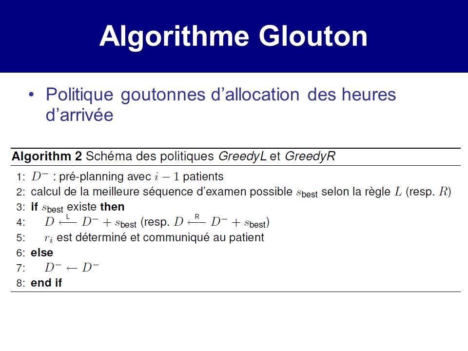 Algorithme Glouton Politique goutonnes dallocation des heures darrivée