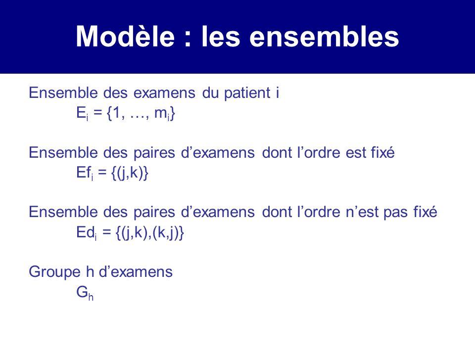 Modèle : les ensembles Ensemble des examens du patient i E i = {1, …, m i } Ensemble des paires dexamens dont lordre est fixé Ef i = {(j,k)} Ensemble des paires dexamens dont lordre nest pas fixé Ed i = {(j,k),(k,j)} Groupe h dexamens G h